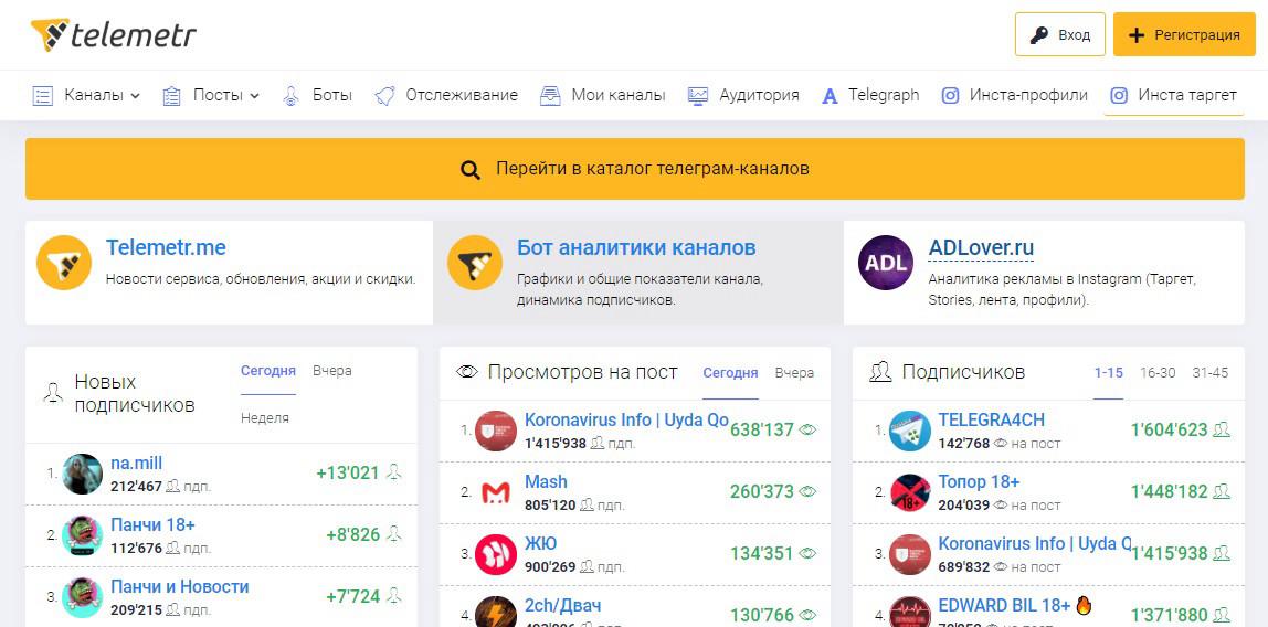 Telemetr -- сервис аналитики Телеграм-каналов