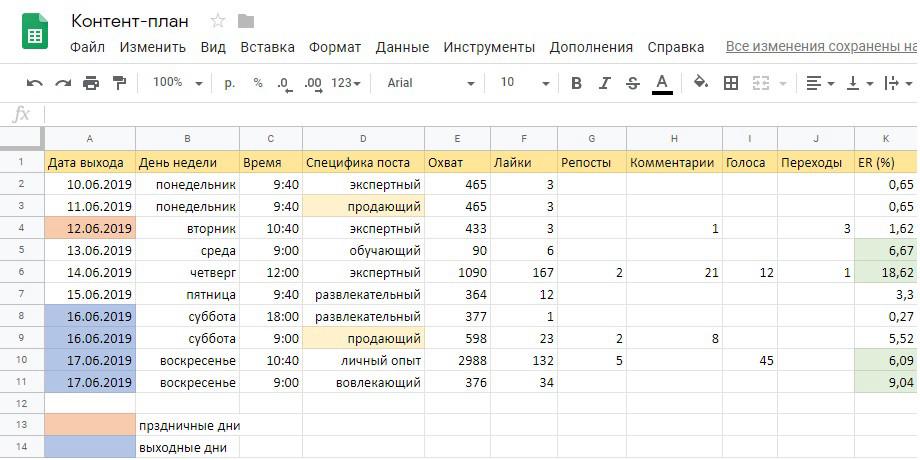 """Таблица для ведения контент плана в """"Google Docs"""""""