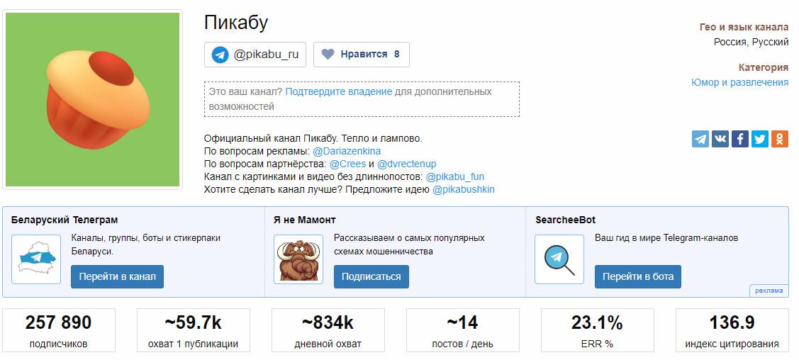 "Страница статистики канала ""Пикабу"" в сервисе TgStat"