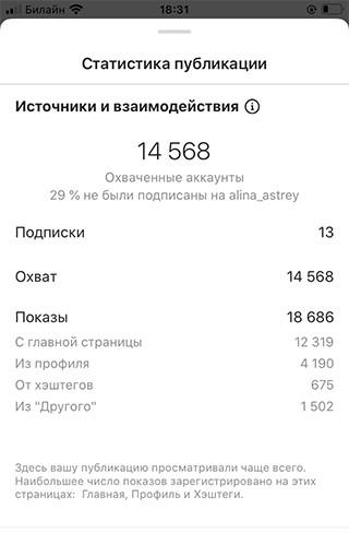 Так выглядит статистика по хэштегам публикации в Инстаграм