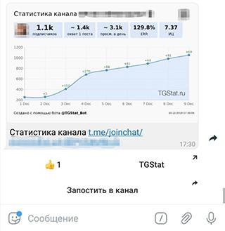 Telegram-бот для аналитики @TGStat_Bot