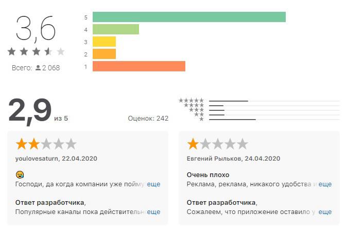 Отзывы о приложении Яндекс.Мессенджер на Google Play и App Store.