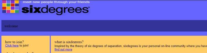 sixdegrees.com. Скриншот от 13 октября 1999 года